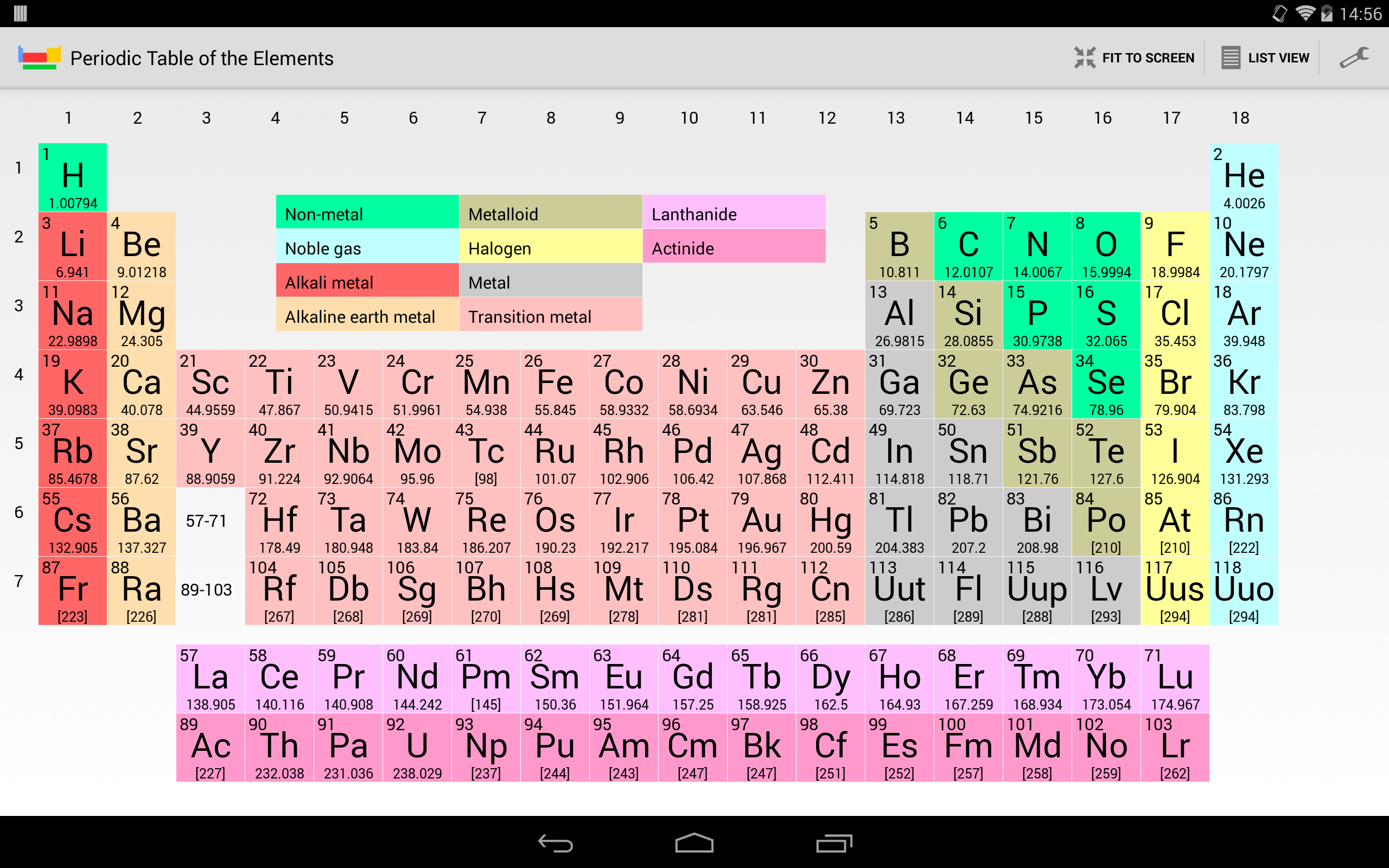 Periodic table of the elements periodic table is a free app available on google play store periodic table brings you periodic table of the elements on your smartphone urtaz Image collections