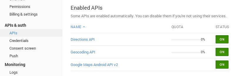 APIs and auth gmaps enabled