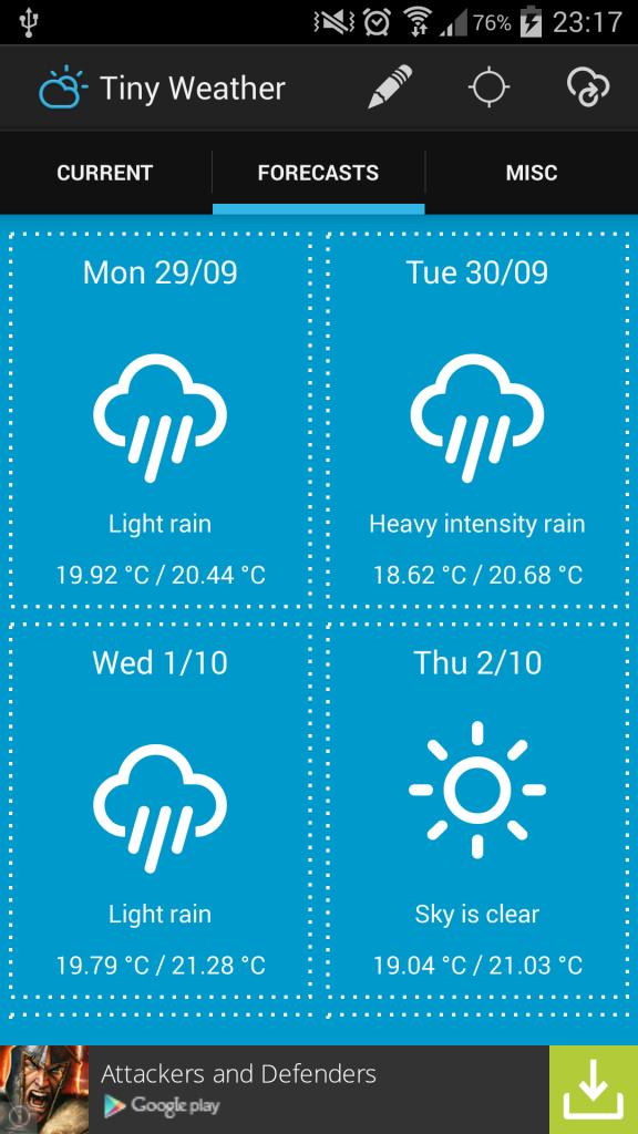 forecasts_en