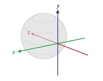 rotation angles
