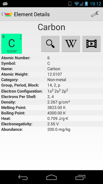 Appfree periodic table of the elements android forums at details of elements atomic structure diagram urtaz Choice Image