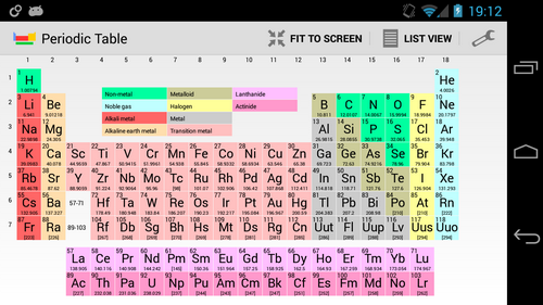 Appfree periodic table of the elements android forums at 118 elements in table view with zoom and pan feature urtaz Images